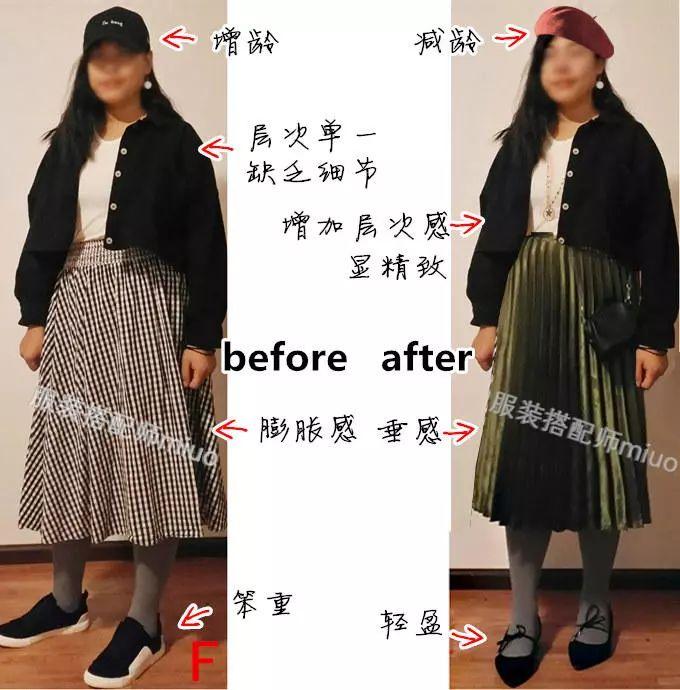 【Miuo】往期真人解析回顾:高胖姑娘 如何穿好 少女装?
