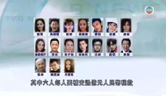 TVB爆出17位被约谈的明星名单曝光 任贤齐胖到200斤只是为了拍戏