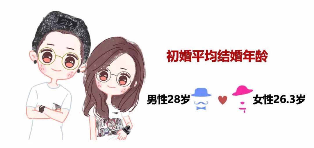 年关将近,爸妈又要催你结婚了!杭州人婚姻大数据公布!结婚、初婚年龄都变小了!