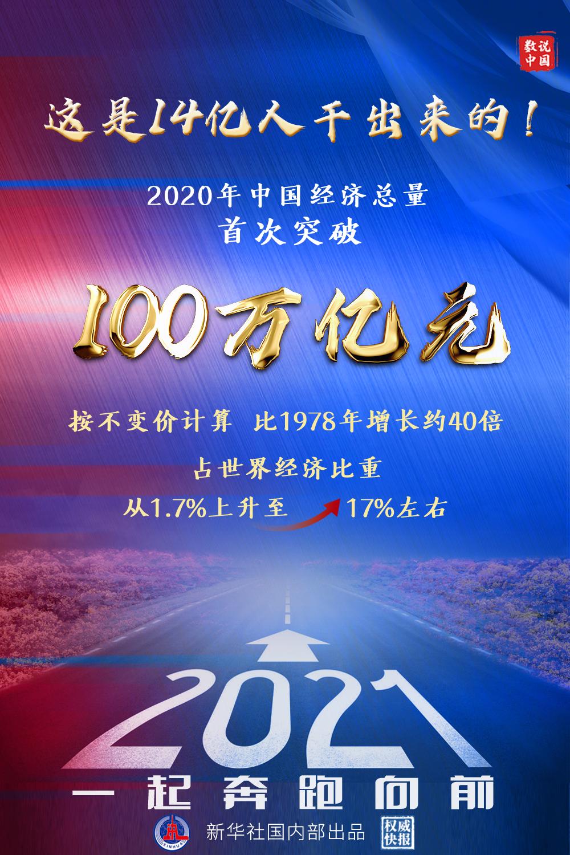 数说中国 | 首破100万亿元,致敬14亿分之一的你!