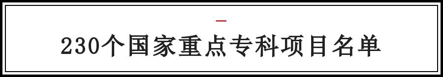2019北京医院最全名单,看什么病去什么医院一目了然!果断收藏!
