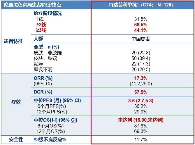 """国产PD-1上市,疗效究竟如何,中国""""制造""""能否逆袭?"""