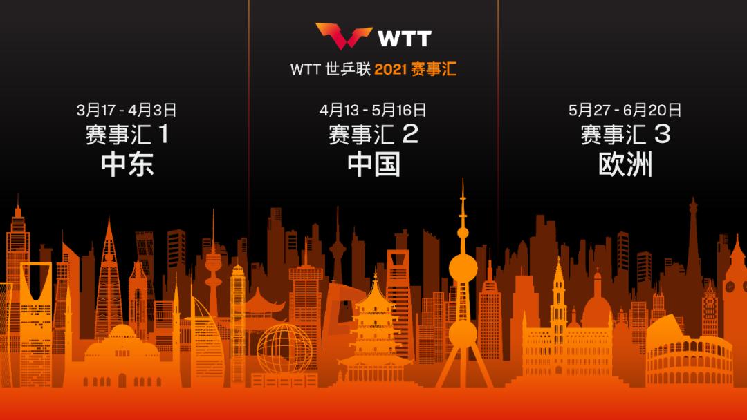 "WTT世乒联宣布2021年""赛事汇"",开启乒乓新时代!"